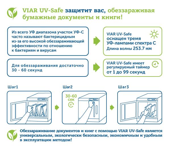 UV_Safe